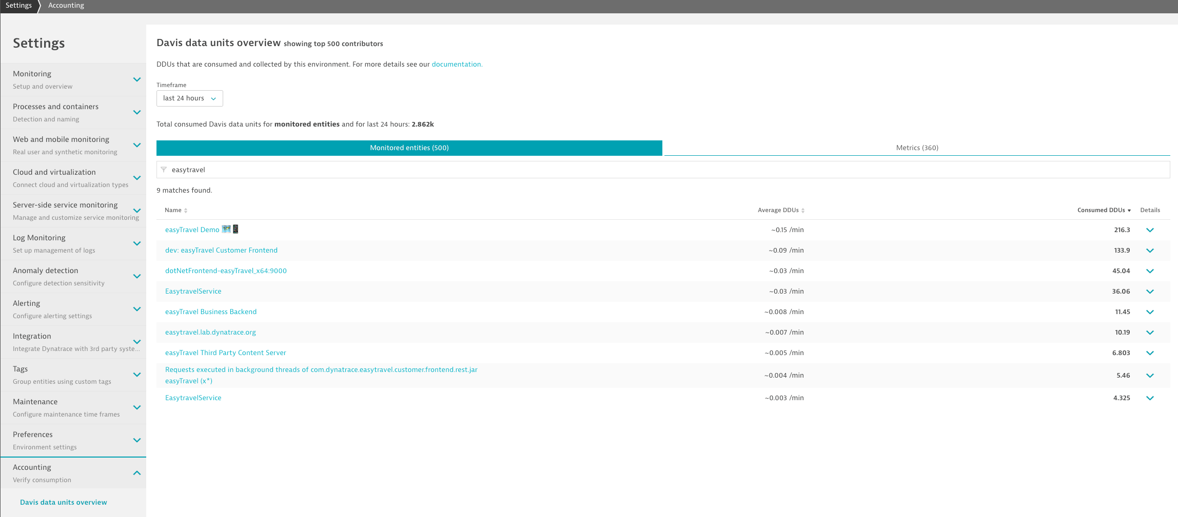 Screenshot Dynatrace Davis Data Units overview