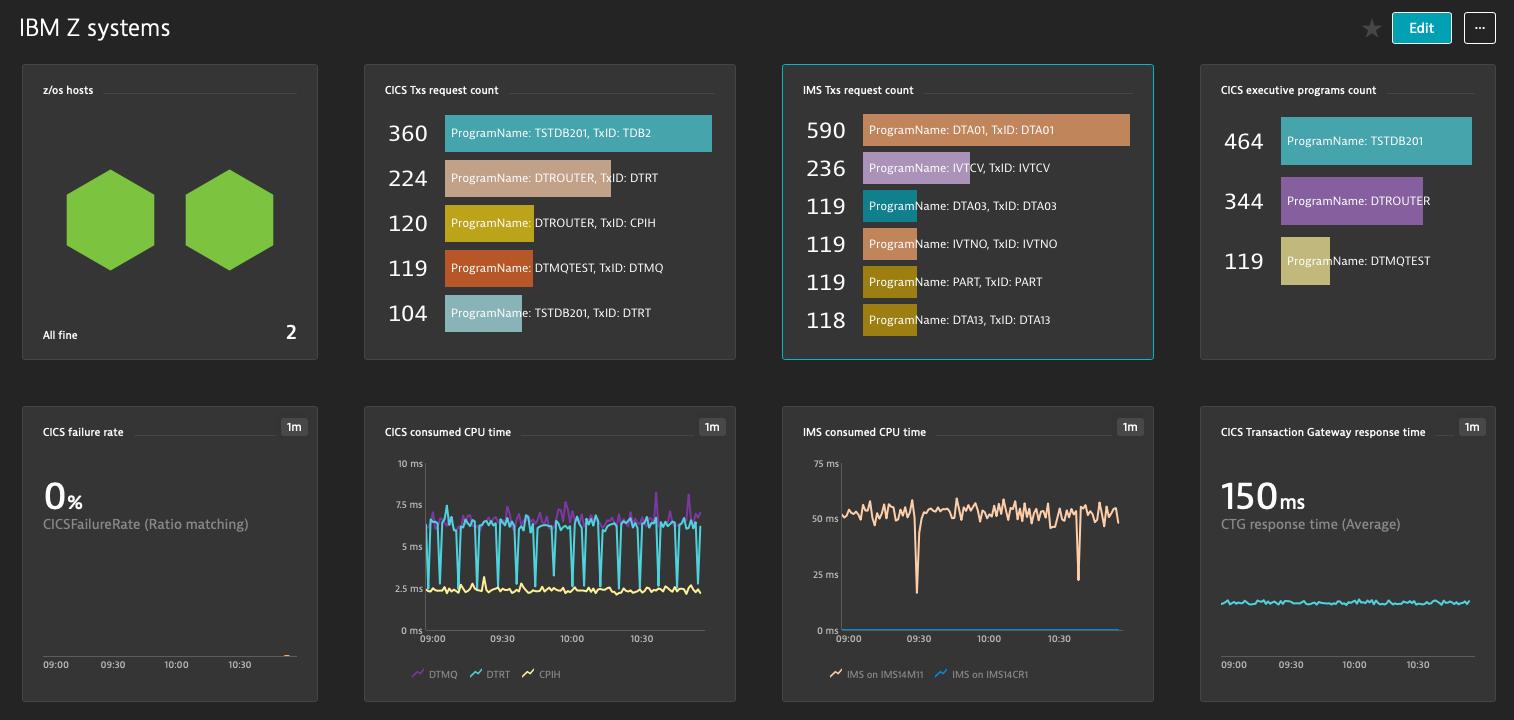 IBM Z dashboard