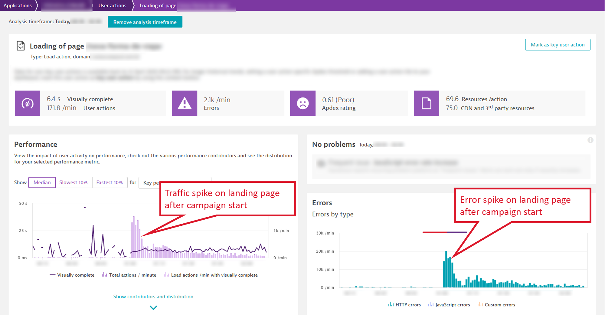 Traffic and error spike on landing page after campaign traffic hitting