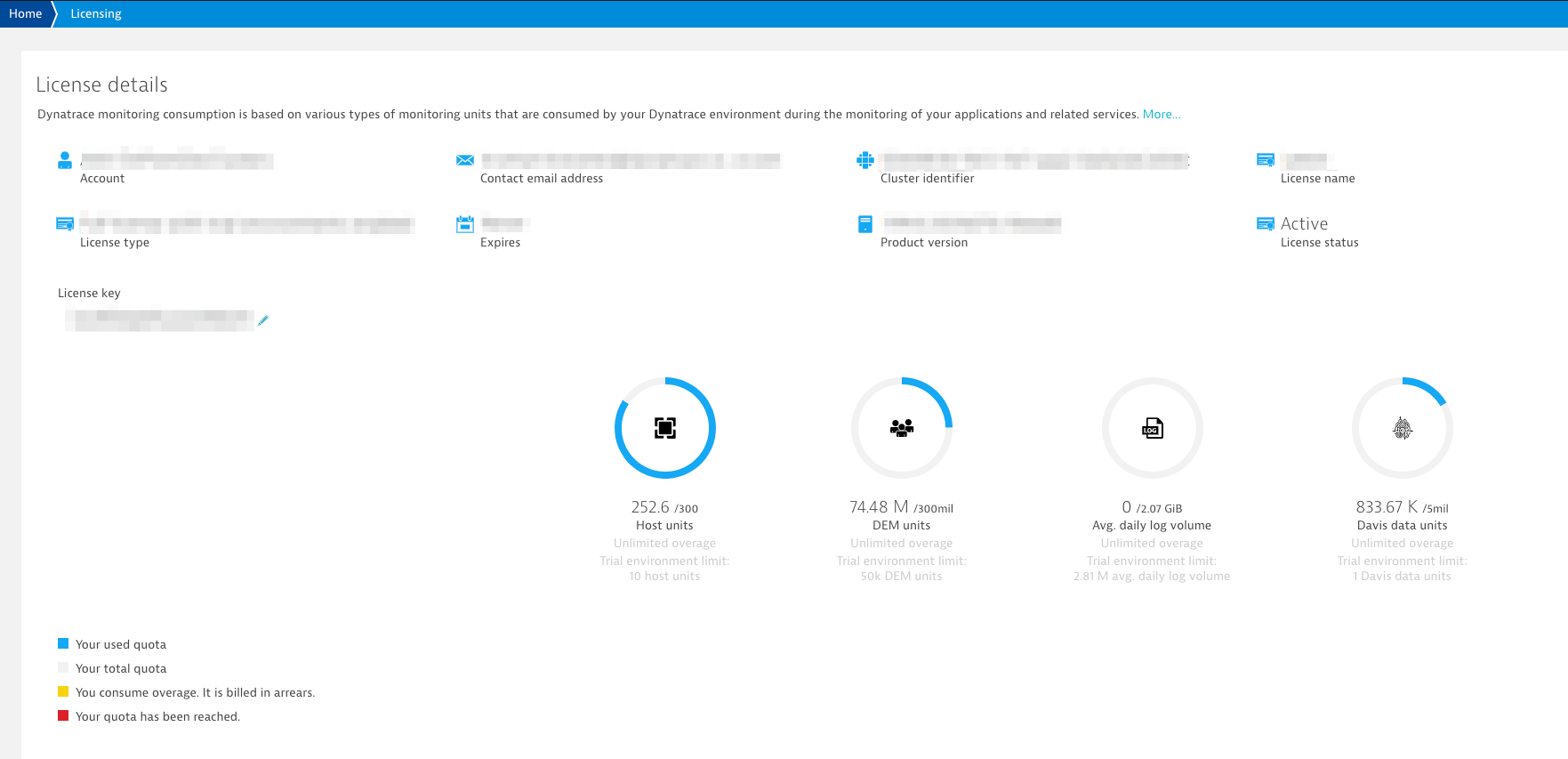 Screenshot Dynatrace License details CMC