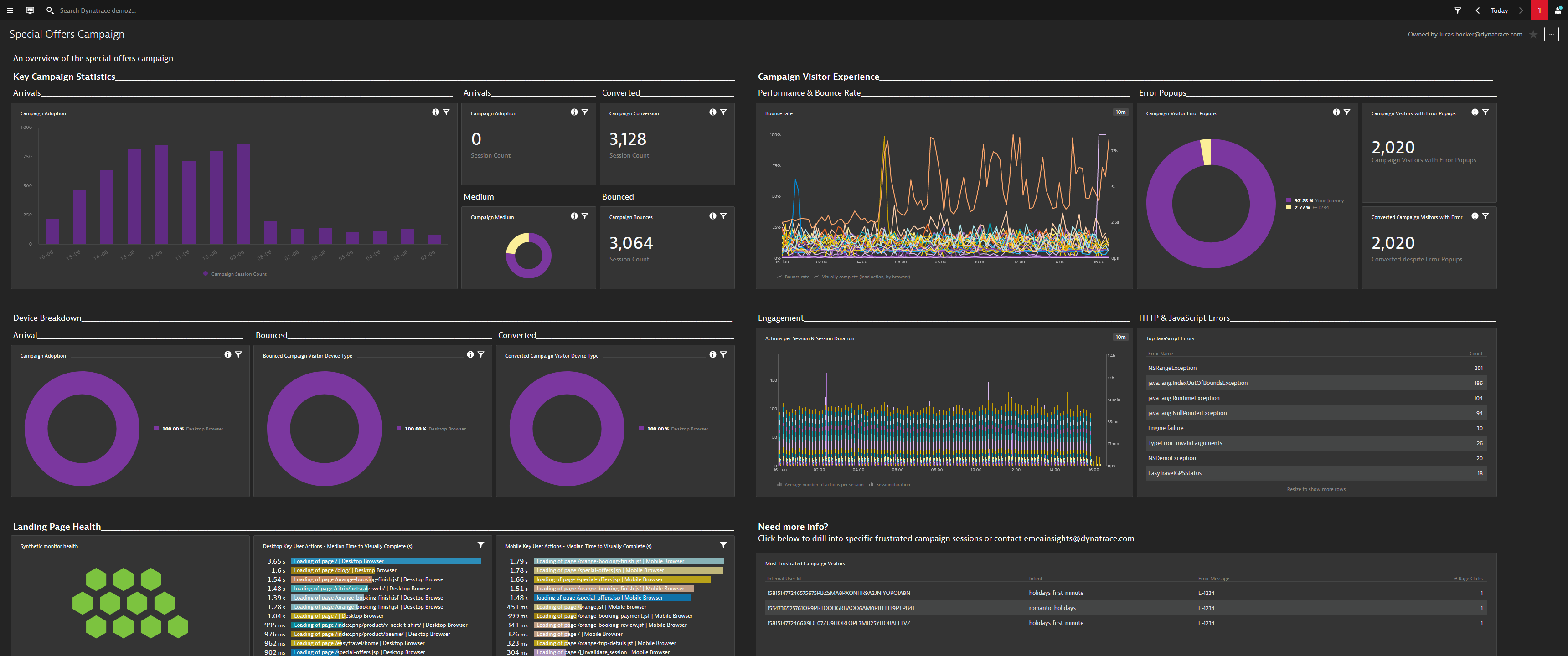 Special campaign tracking dashboard in Dynatrace