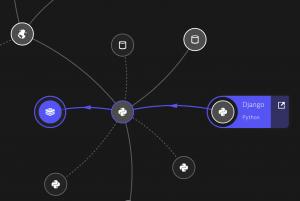Screenshot Django SmartScape