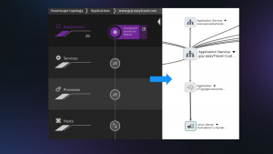 Transform how you work with Dynatrace and ServiceNow
