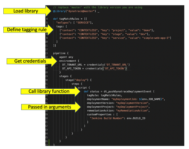 Code snippet - Jenkinsfile script that loads a Dynatrace library, gets the API credentials as variables, and then calls a shared library function with required parameters for creating a Dynatrace Deployment event