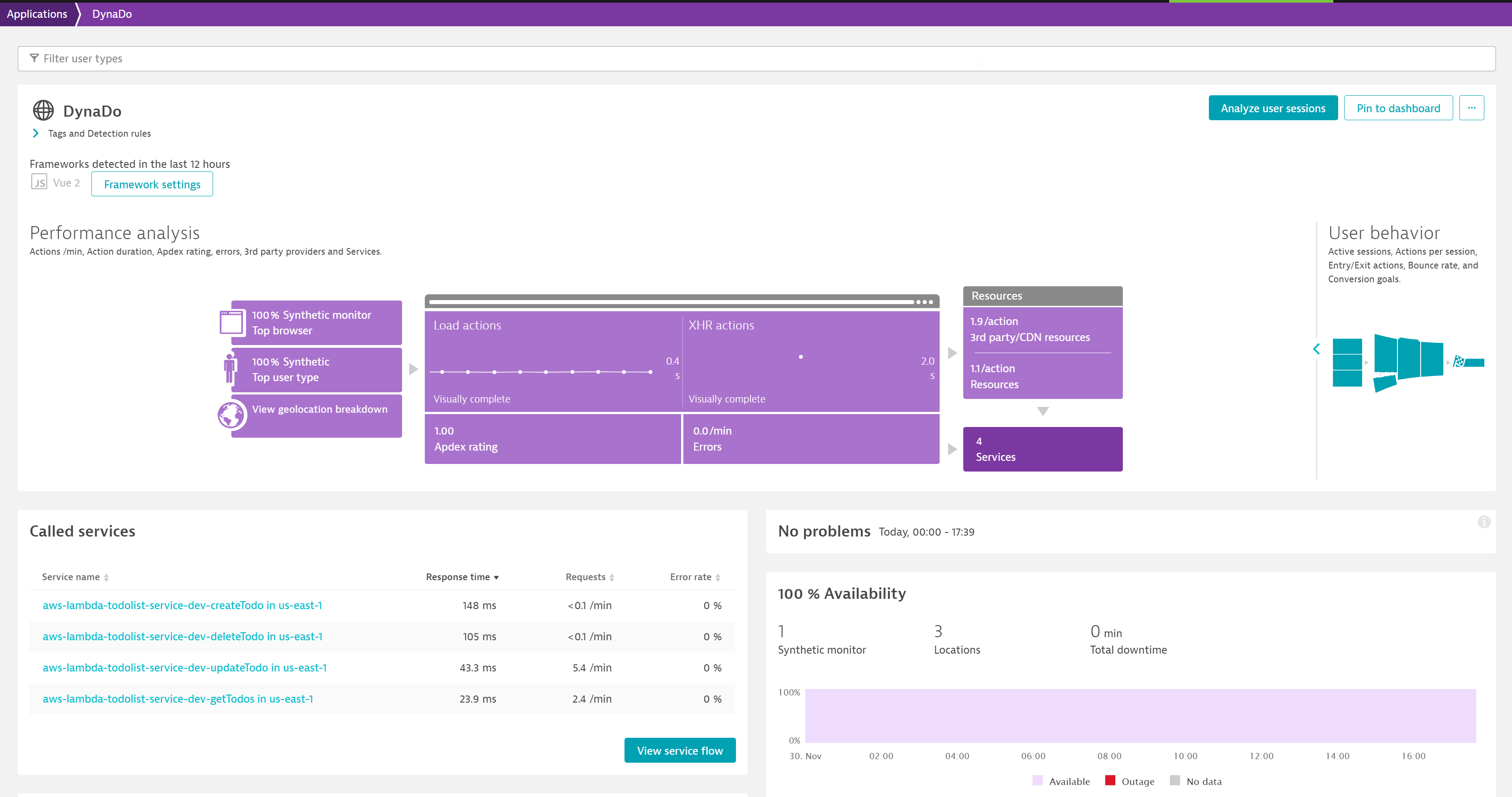 Dynatrace web application that fetches dynamic content from four Lambda functions