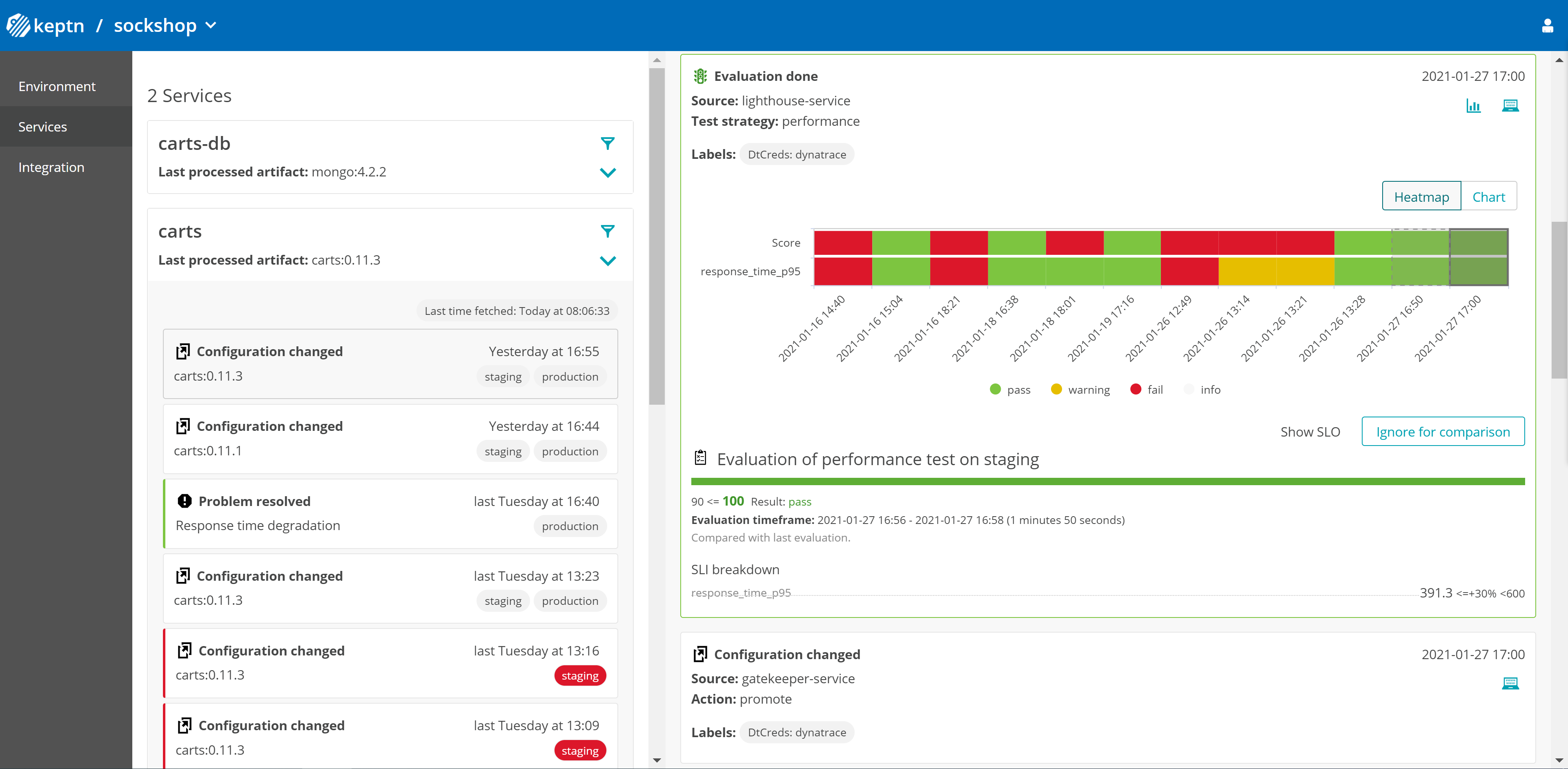 Dynatrace Cloud Automation Module provides observability-driven automation across the full lifecycle