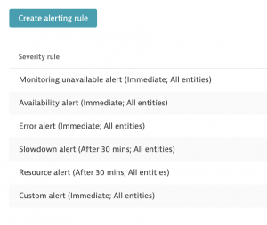 Different notification times for different severity types
