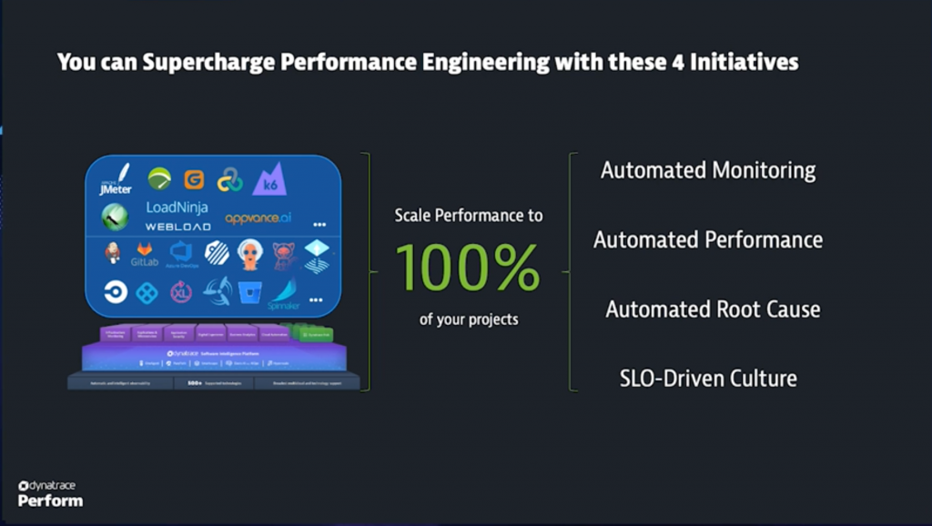 4 initiatives for performance engineering