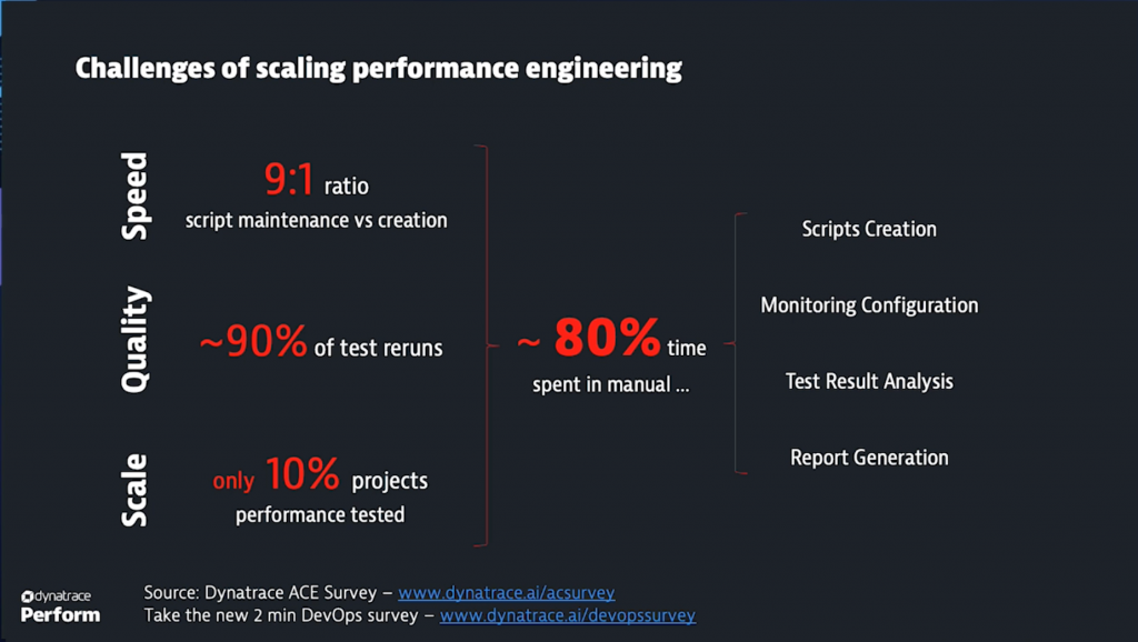 Challenges of scaling performance engineering