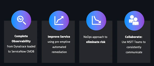 Journey to NoOps with Dynatrace, ServiceNow, and Ansible for auto-remediation