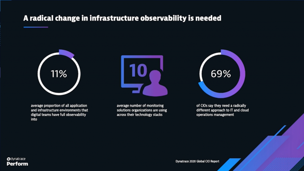 AIOps for infrastructure monitoring: The observability advantage