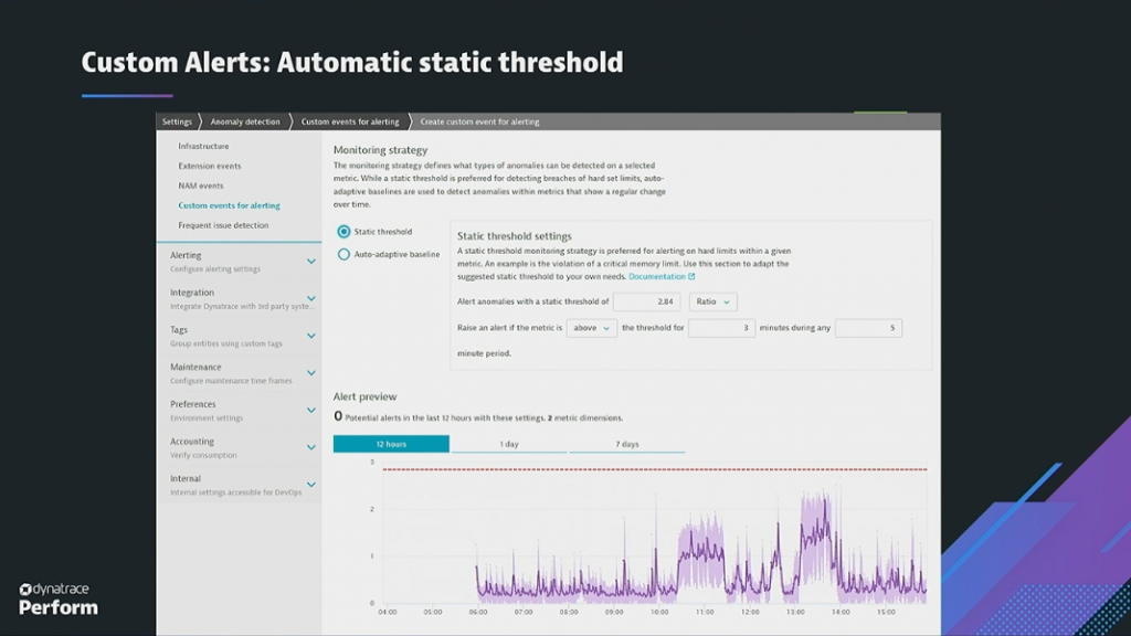 Automatic static threshold
