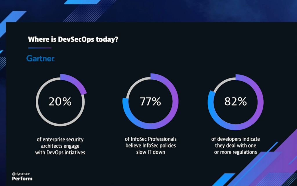 Gartner DevSecOps statistics