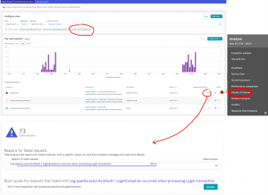 Using SLOs to become the optimization athlete with Dynatrace
