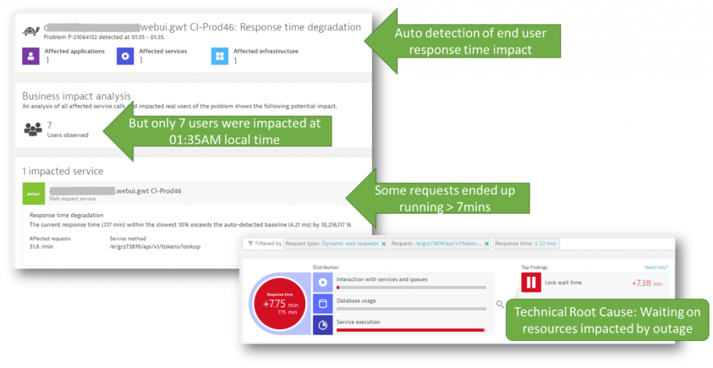 Screenshots Dynatrace Opened problem ticket and the root cause information