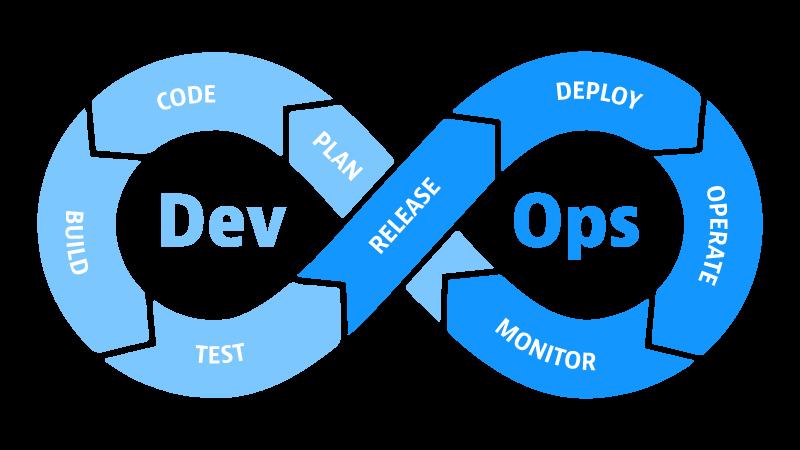 DevOps infinity loop