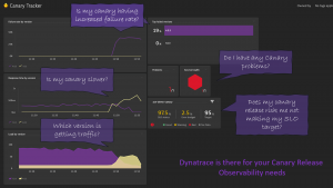 How to automate Canary Release decisions with Dynatrace