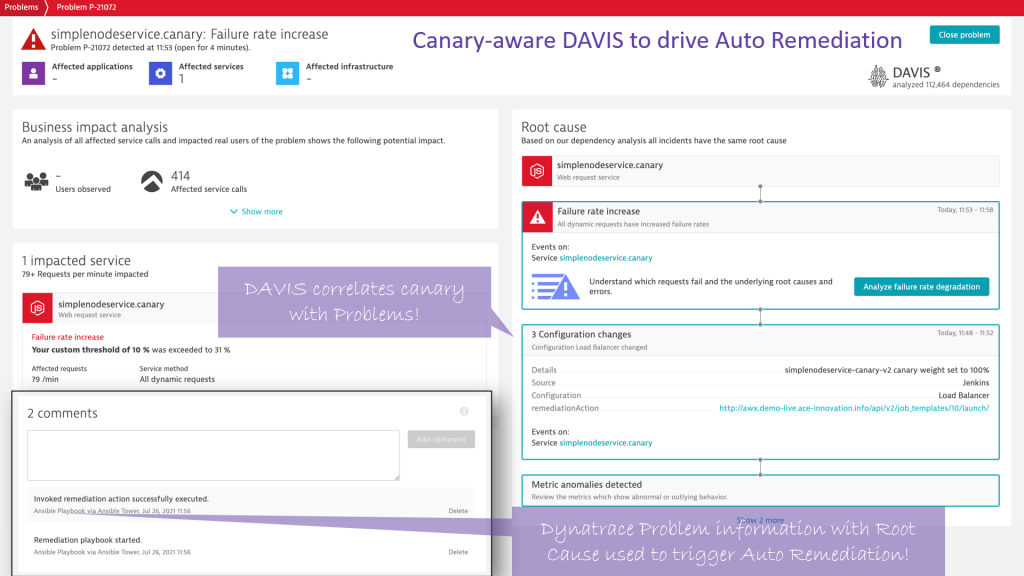 Dynatrace Davis detects problems on your canaries enabling auto-remediation to fix problems before impacting your SLOs