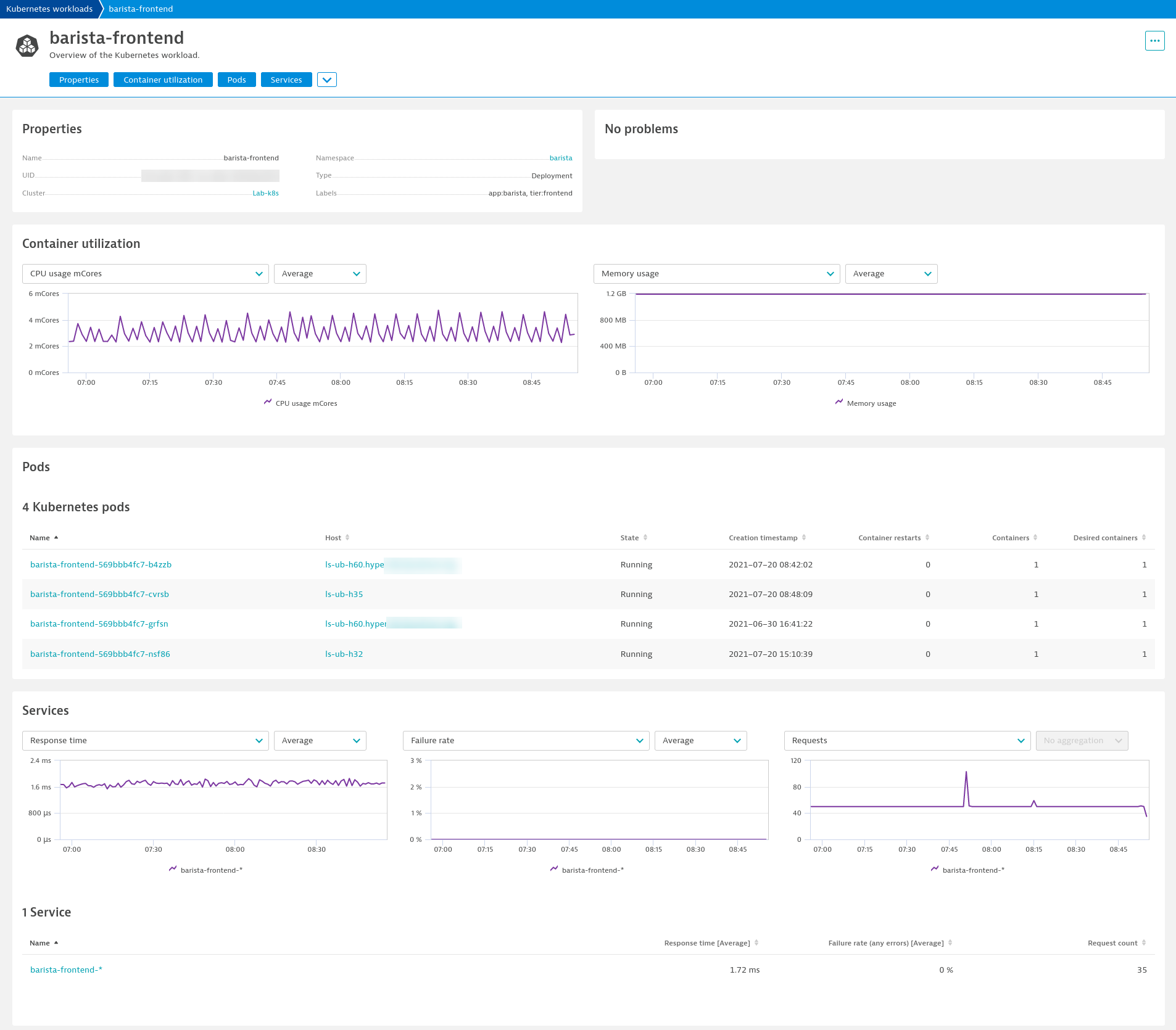 Dynatrace extends contextual analytics and AIOps for open observability