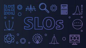 Measure SLOs with Nobl9 and Dynatrace