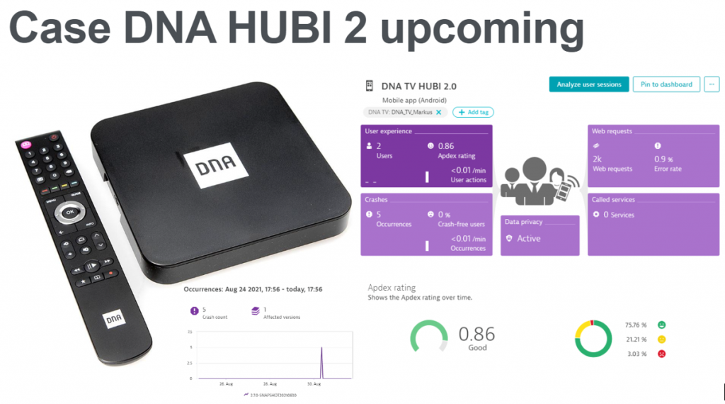 Markus Leiman presented the DNA HUBI 2 case at our Dynatrace AIOps Forum in Finland which triggered my interest in learning more