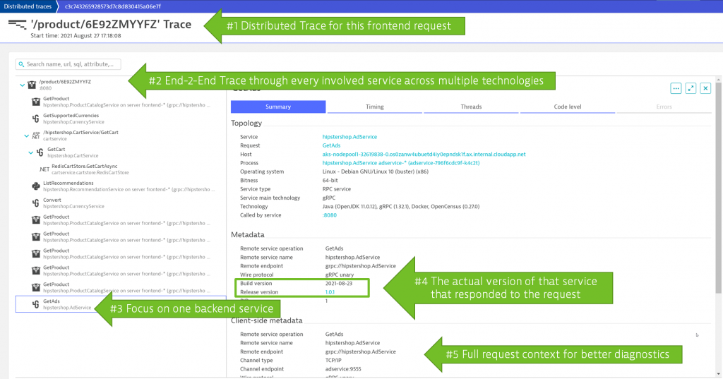 Dynatrace gives developers full version and request details of every service involved in end-2-end distributed trace