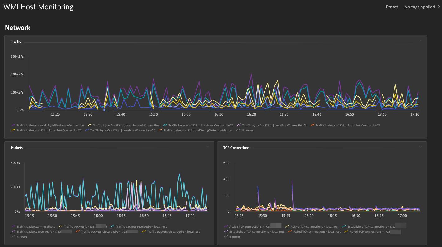 Remote Windows host monitoring dashboard