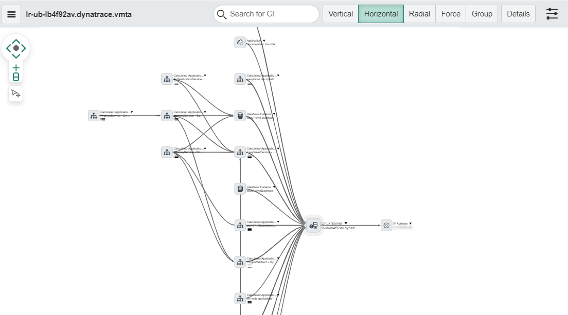 Dynatrace-enriched ServiceNow dependency map
