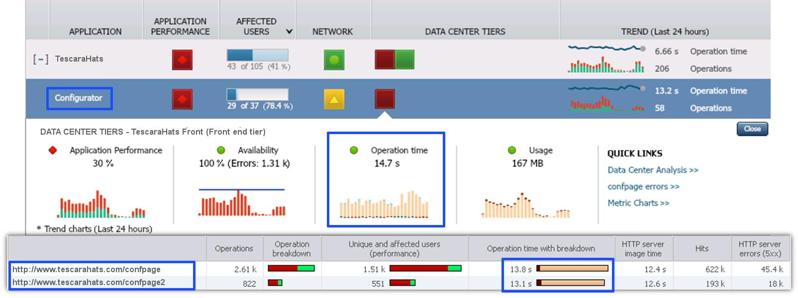 01 configurator performance portal