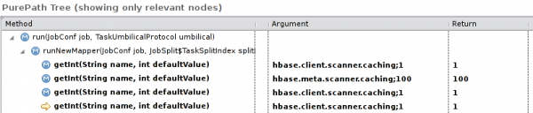 This shows that the hbase.client.scanner.caching job option always returns 1, although the job.xml is set to 1000