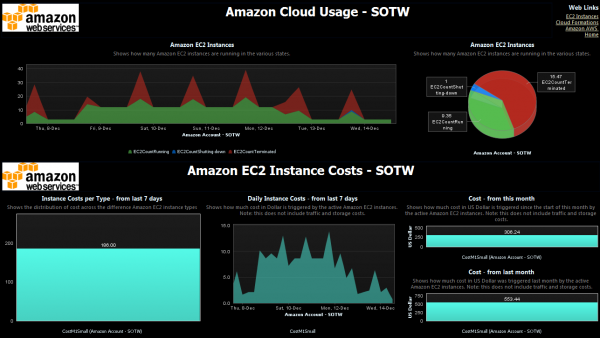 Live monitoring of instances and cost on Amazon