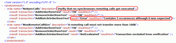 Enforce Architectural Rules by analyzing the executiong of the components your are unit testsing