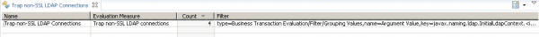 Business Transaction Dashlet shows the transactions that do not use SSL as parameter