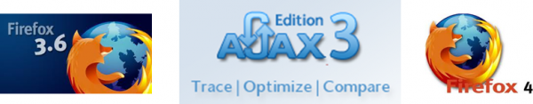 With Dynatrace Ajax Edition 3 we now also support Firefox 3.6 and 4