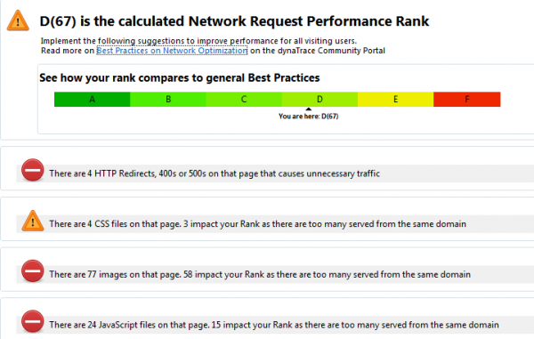 Optimizing Network Resources and with that speeding up Page Load Time for single pages
