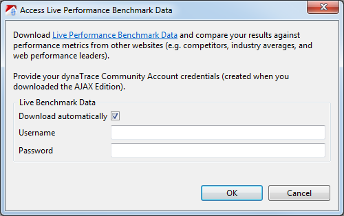 Enter your dynaTrace Community Credentials to get access to real live performance data