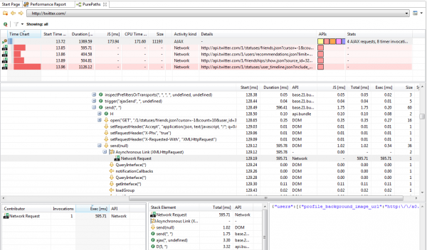 PurePath shows the full JavaScript trace of the event handler that triggered the XHR Request including the XHR Response Content