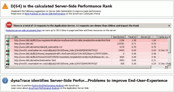 dynaTrace shows slow running server-side requests - both on bild.de as well as Ad-Service domains