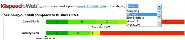 Compare your results against other web sites in a certain category and see how well your site does