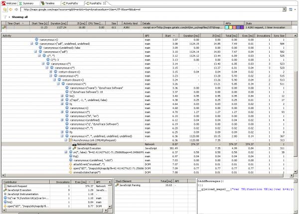 Drill into PurePath to analyze XmlHttpRequest