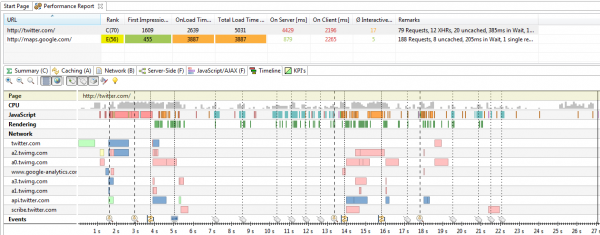 Timeline showing JavaScript, XHR, Rendering and Network activity while interacting with twitter.com