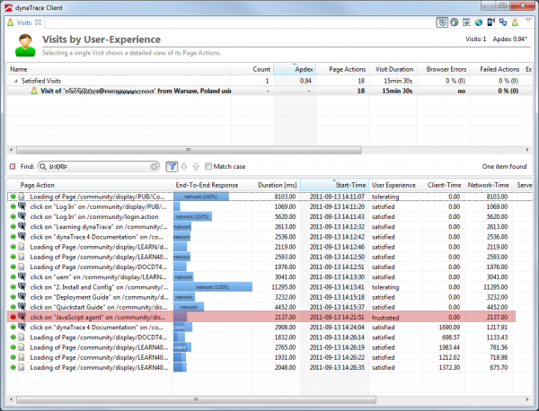 Analyzing the visit shows me where the error happened. Fortunately the user continued browsing to other material
