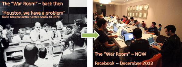 The War Room back then – And Now: Not a whole lot different