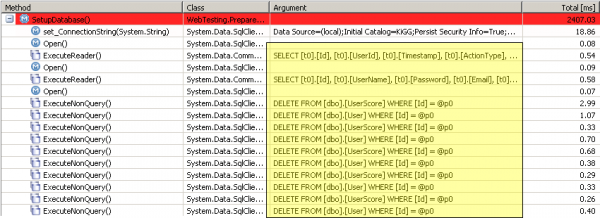 SQL Statements by Linq2SQL when deleting multiple entities