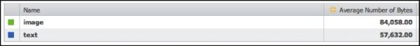 Firefox After Optimization
