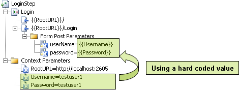 Hard Coded values for Username and Password