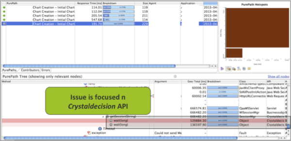 Issue is in the Crystaldecision API – Something to pass to the developers and QA team!