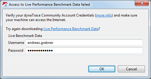 Accessing Live Performance Data down due to Server Maintenance