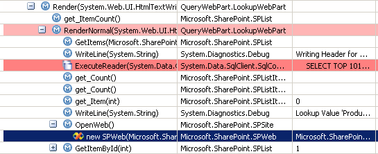 OpenWeb and Object Instantiation in context of the SharePoint request