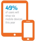 49 percent of smartphones and tablets owners will use their mobile devices this holiday season to search for and buy gifts